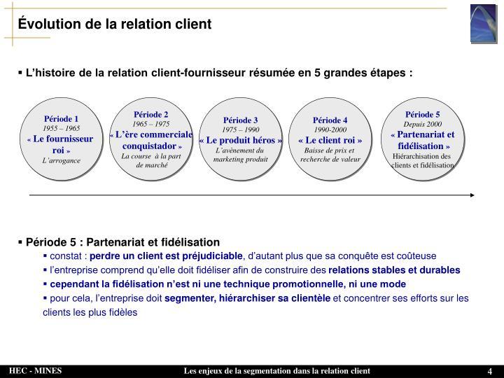 Évolution de la relation client