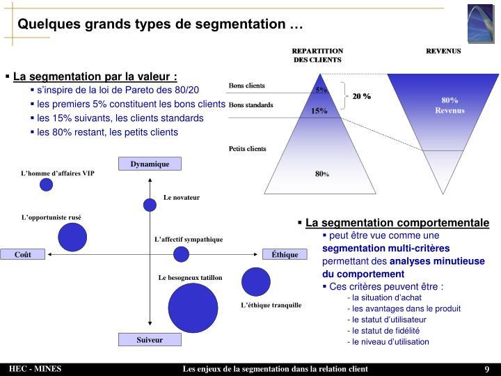 Quelques grands types de segmentation …