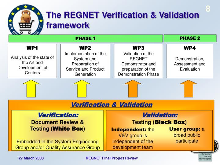 The REGNET Verification & Validation framework