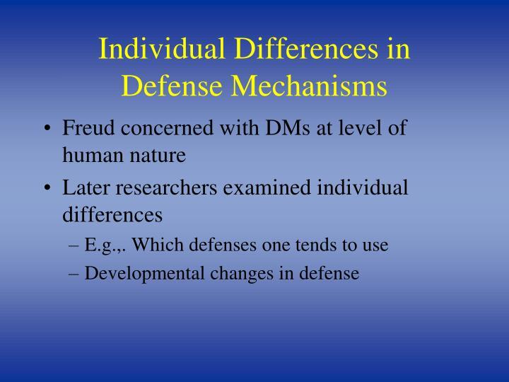 defense mechanisms freud