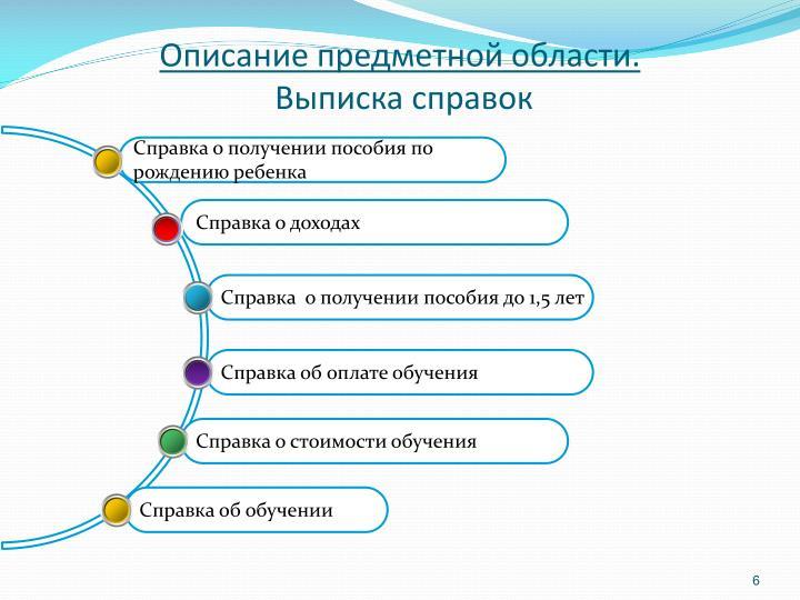 Описание предметной области.