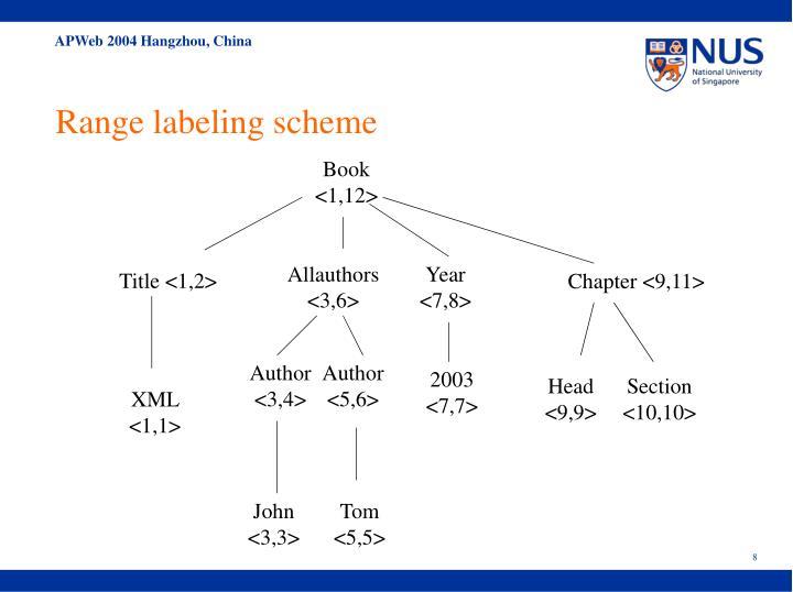 labelling scheme