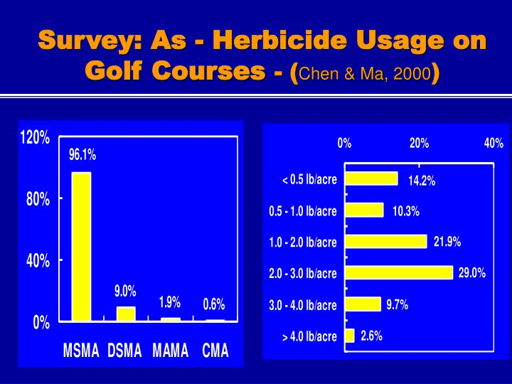 Survey: As - Herbicide Usage on Golf Courses