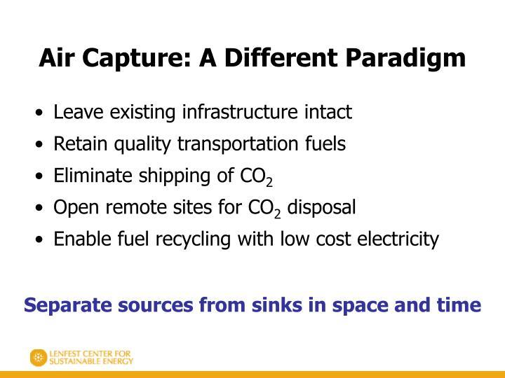 Air Capture: A Different Paradigm