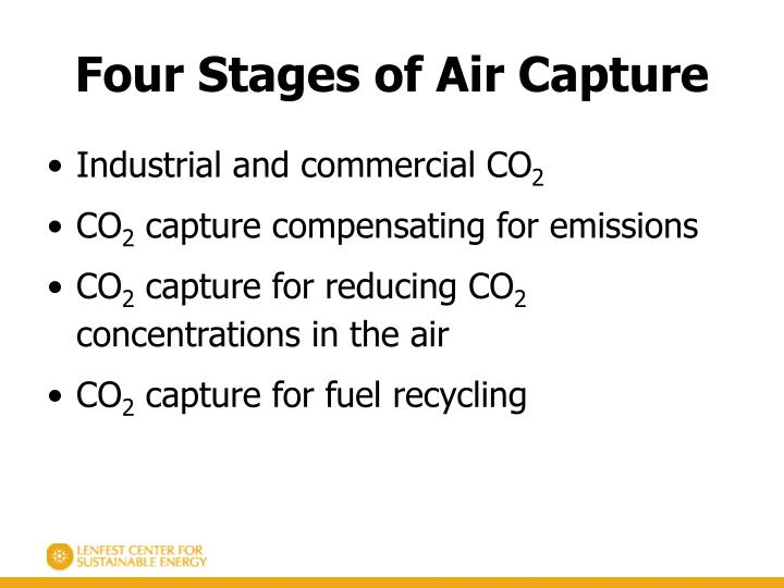 Four Stages of Air Capture