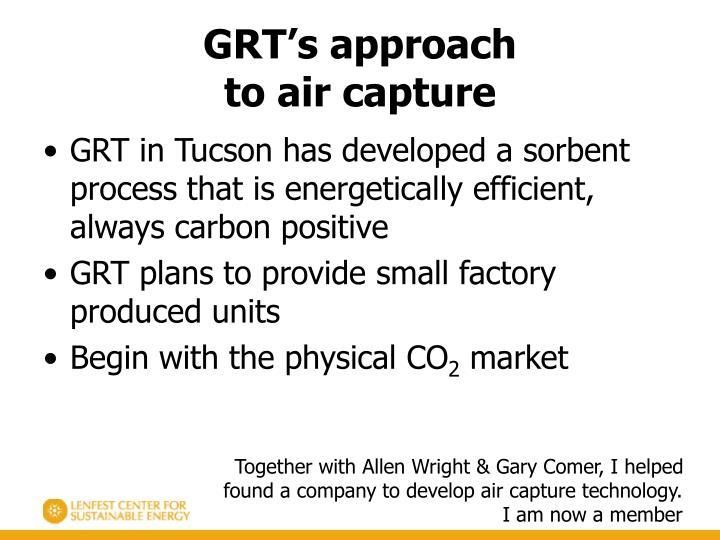 GRT's approach