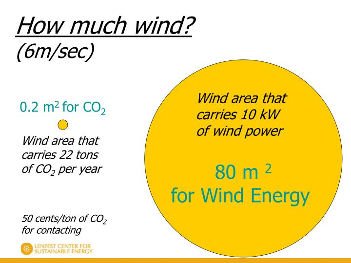 How much wind?