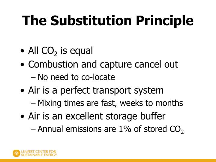 The Substitution Principle