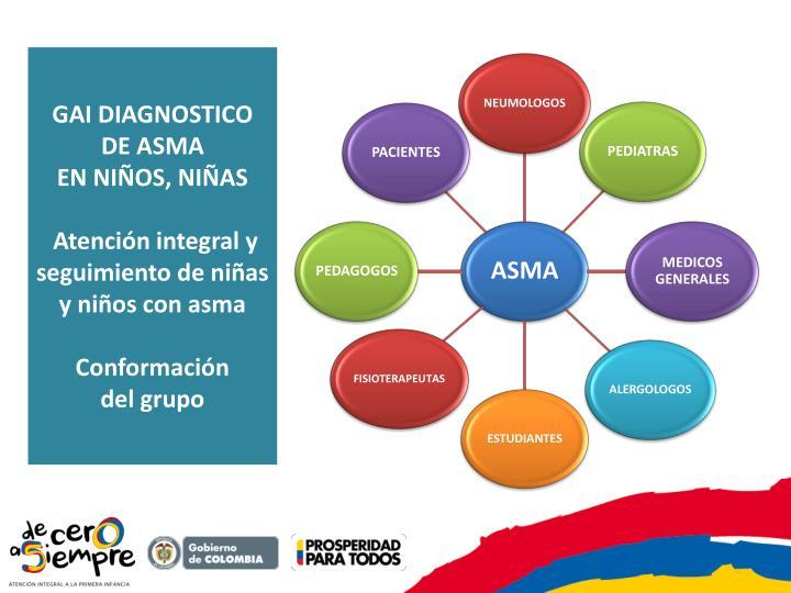 GAI DIAGNOSTICO  DE ASMA