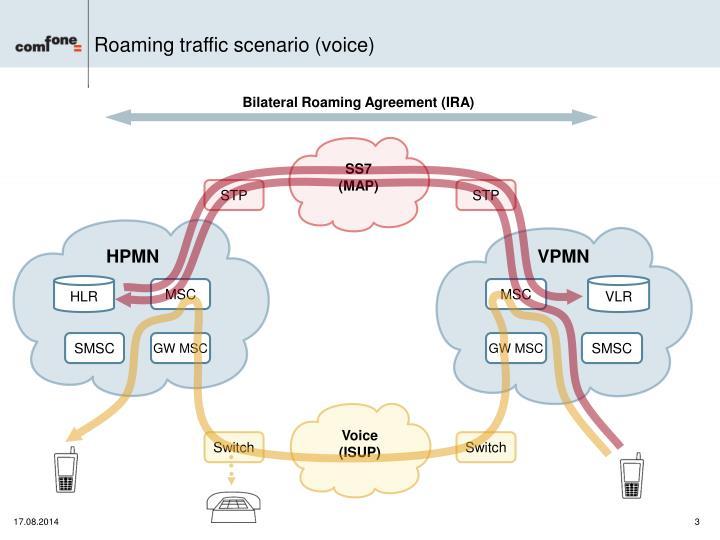 Roaming traffic scenario voice