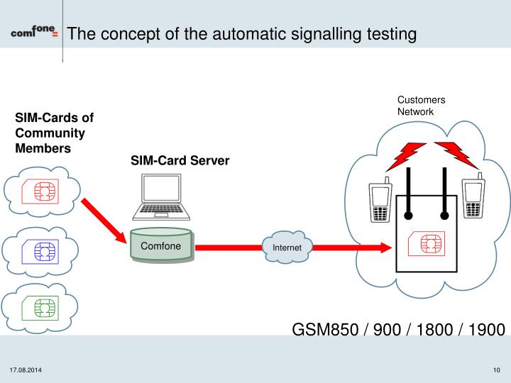 The concept of the automatic signalling testing