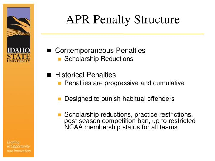 APR Penalty Structure