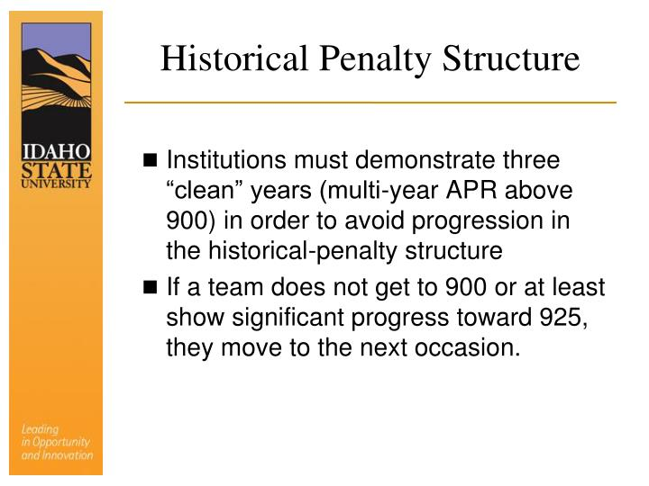 Historical Penalty Structure