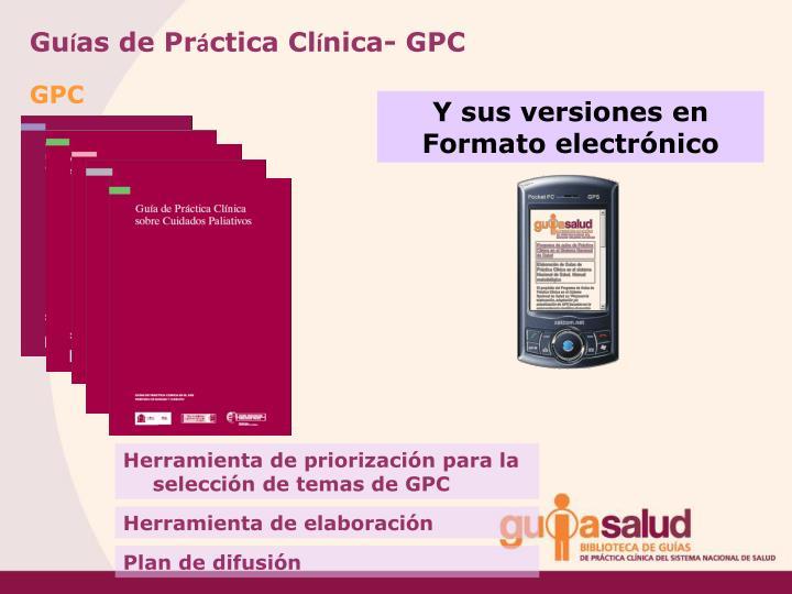 Herramienta de priorización para la selección de temas de GPC