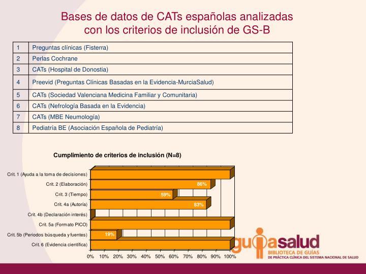 Bases de datos de CATs españolas analizadas con los criterios de inclusión de GS-B