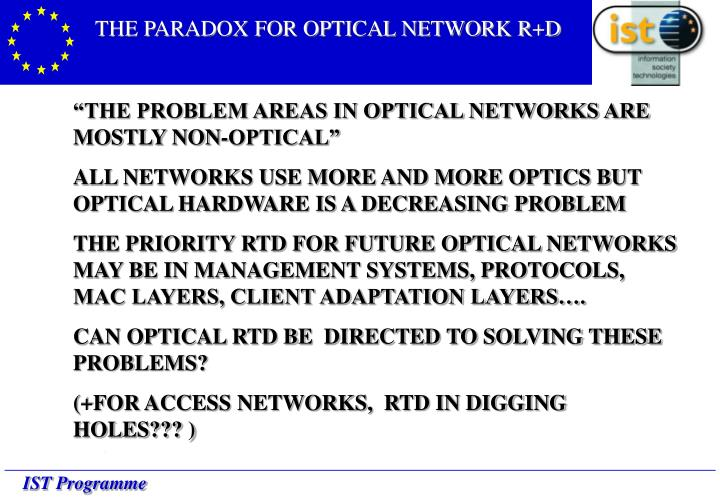 THE PARADOX FOR OPTICAL NETWORK R+D