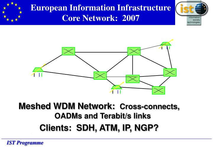 European Information Infrastructure