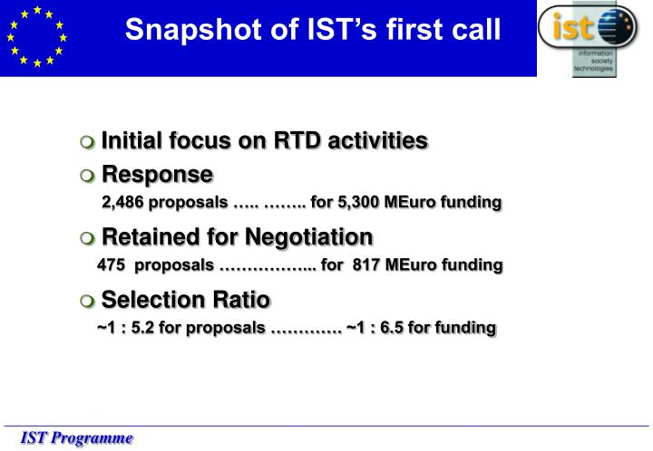 Snapshot of IST's first call