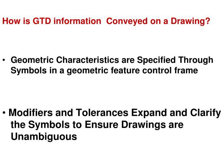 Ppt Geometric Symbols Powerpoint Presentation Id3306936