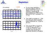 depletion1