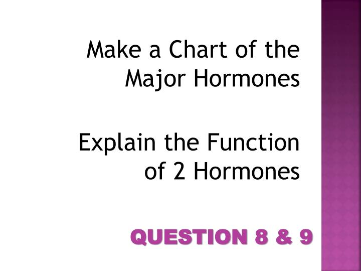 explain the function of two hormones