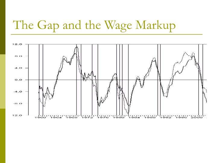 The Gap and the Wage Markup