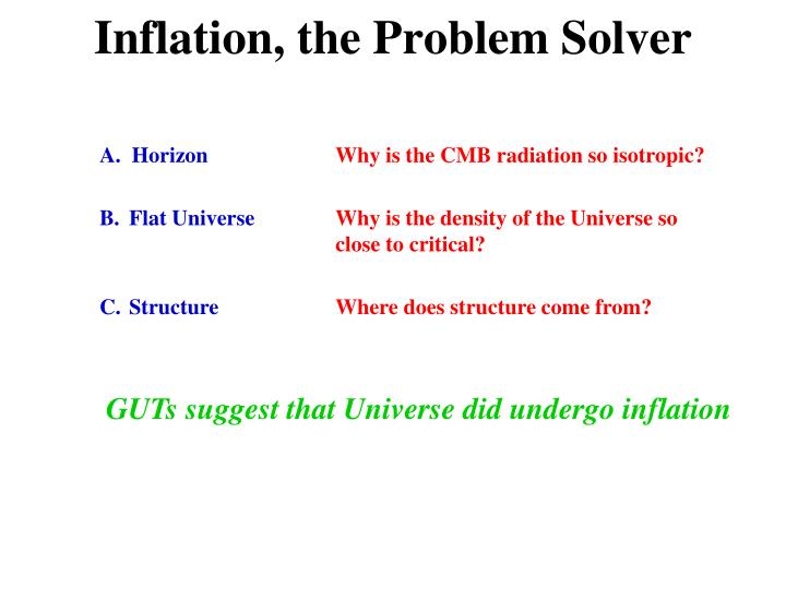 Inflation the problem solver