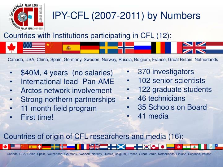 IPY-CFL (2007-2011) by Numbers