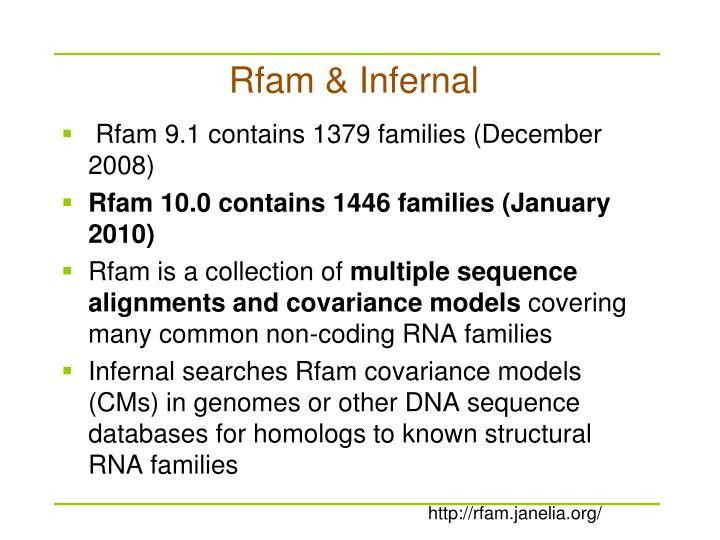 Rfam & Infernal