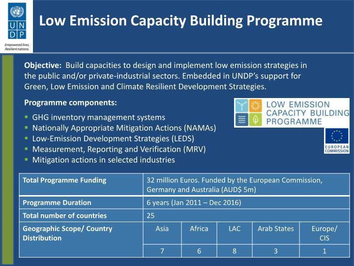 Low Emission Capacity Building Programme