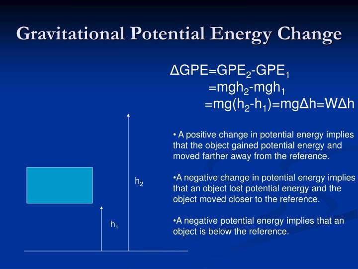 converting gravitational potential energy essay Essays on gravitational potential energy the gravitational potential energy is one of the most gravitational potential energy is converted to energy in.