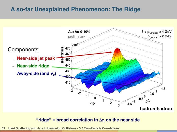 A so-far Unexplained Phenomenon: The Ridge