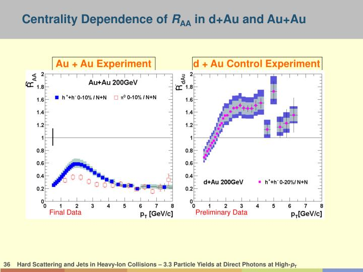 Centrality Dependence of