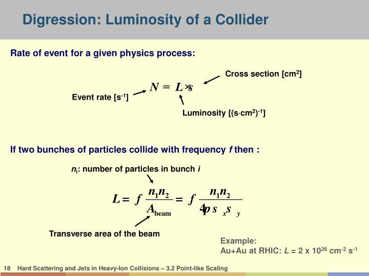 Digression: Luminosity of a Collider