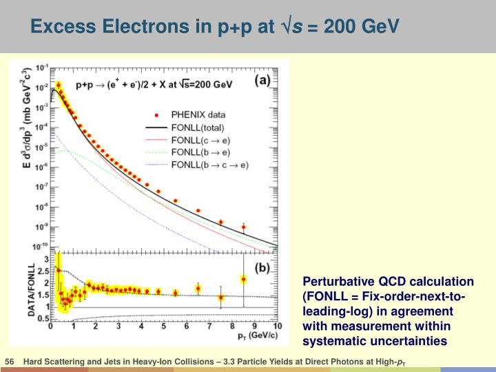 Excess Electrons in p+p at