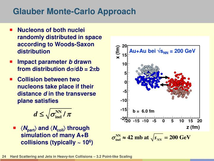 Nucleons of both nuclei randomly distributed in space according to Woods-Saxon distribution