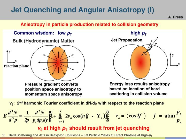 Jet Quenching and Angular Anisotropy (I)
