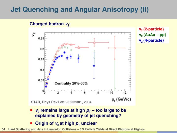 Jet Quenching and Angular Anisotropy (II)