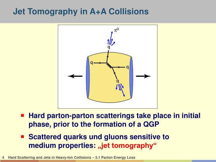 Jet Tomography in A+A Collisions