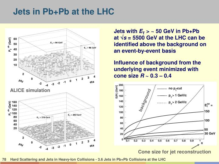 Jets in Pb+Pb at the LHC