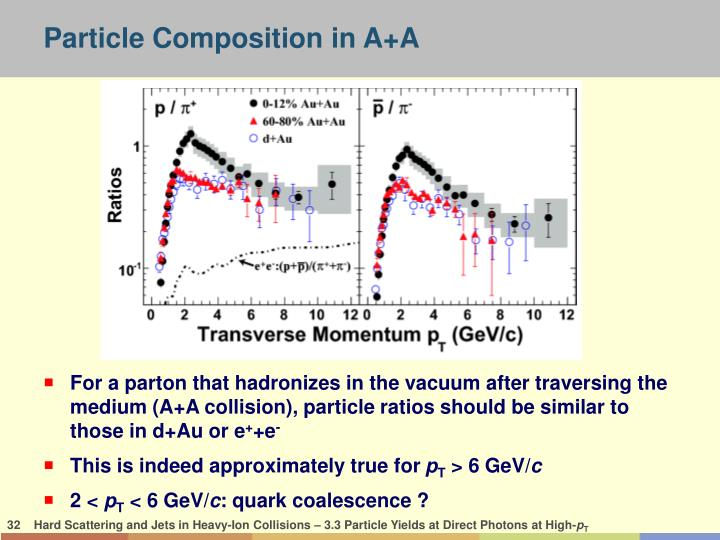Particle Composition in A+A