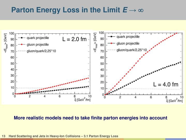 Parton Energy Loss in the Limit