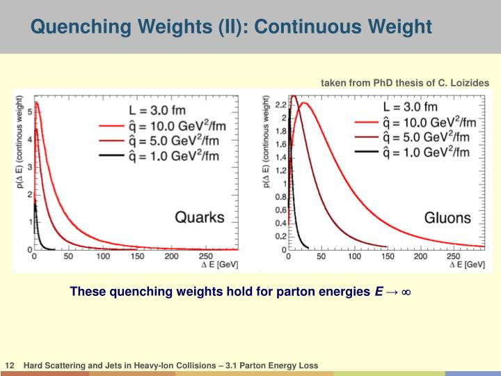 Quenching Weights (II): Continuous Weight