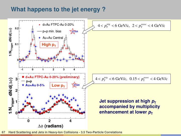 Jet suppression at high