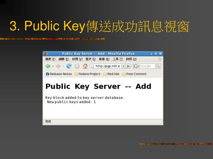 3. Public Key