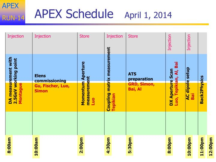 apex schedule april 1 2014 n.