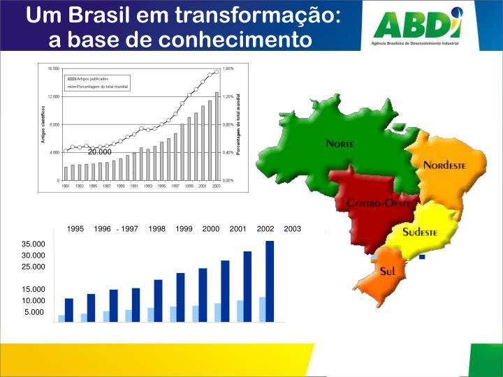 Um Brasil em transformação: