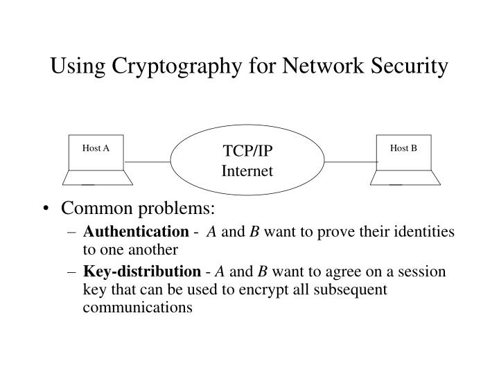 Cryptography and network security chapter 9 public-key.