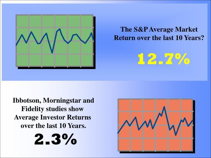 The S&P Average Market