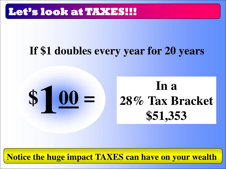Notice the huge impact TAXES can have on your wealth